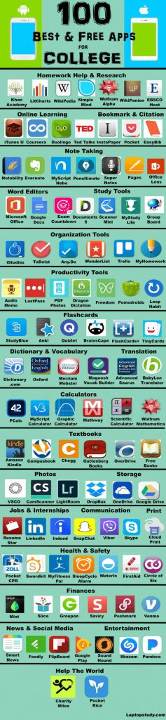 100 best n free apps for college